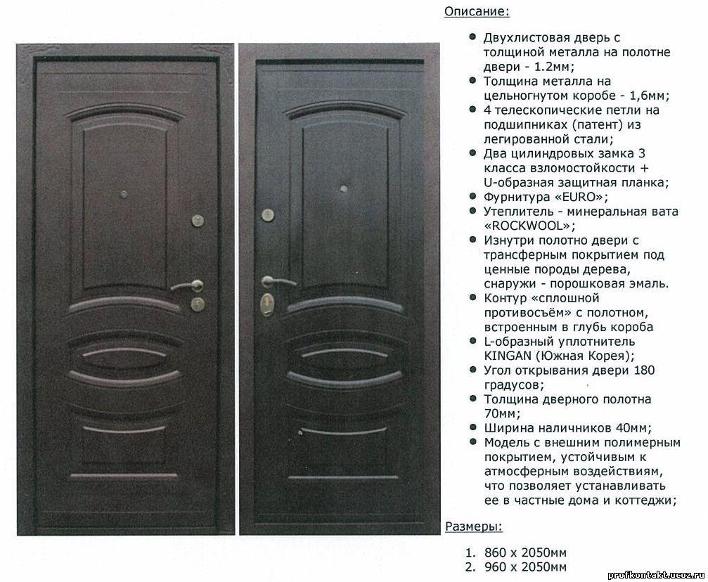 входная металлическая дверь 12000